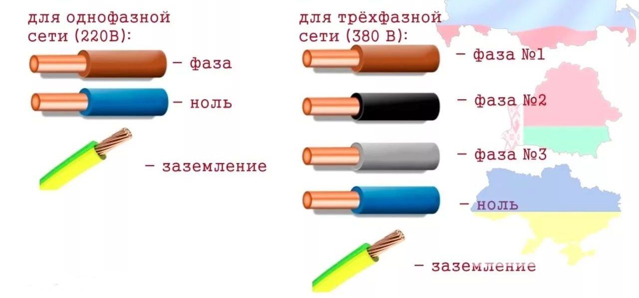 Проверка правильности подсоединения проводов