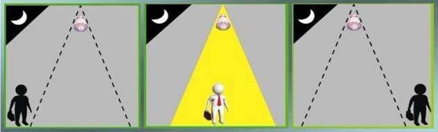 Включение света по сигналу с датчика
