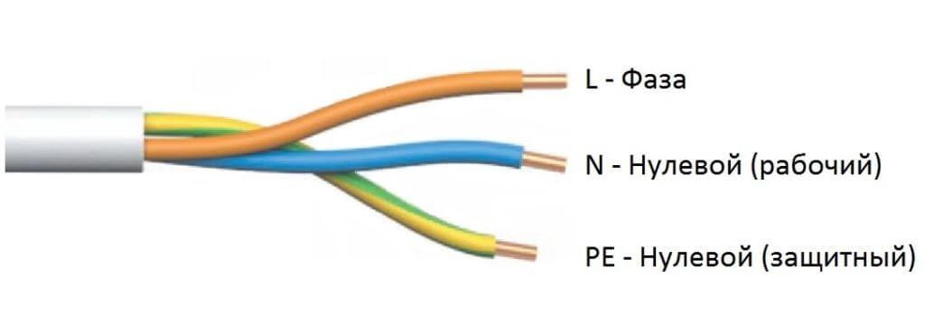 Цвет проводов