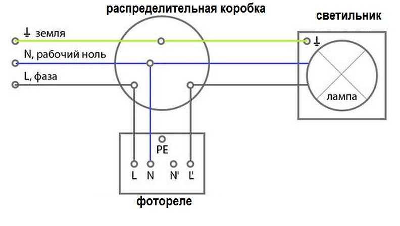 Самый простой случай - схема подключения фотореле к фонарю