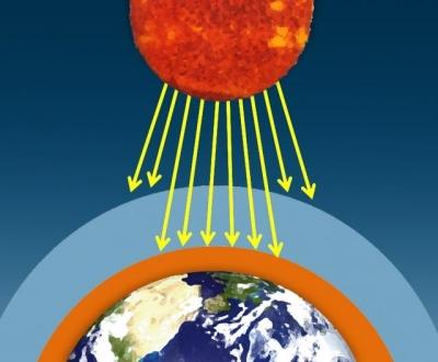 Инфракрасное излучение солнца