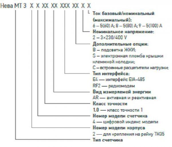 Расшифровка моделей счетчиков
