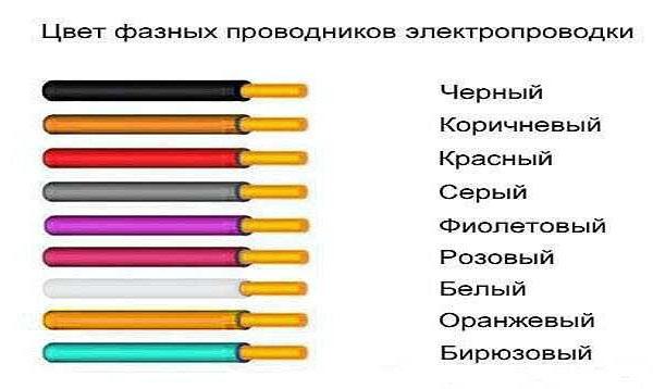 цвет фазных проводников электропроводки