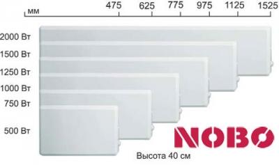 Размеры конветоров Нобо