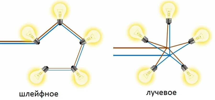 Два способа параллельного подключения ламп