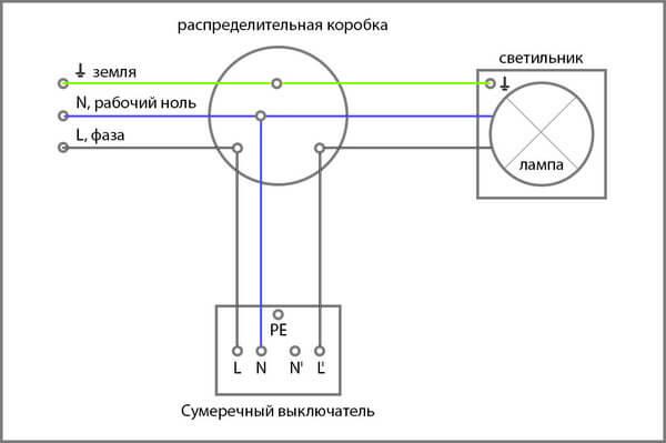 Монтаж от распределительной коробки