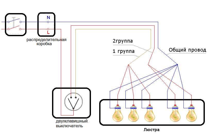 Подключение пятирожковой люстры к двойному (двухклавишному) выключателю