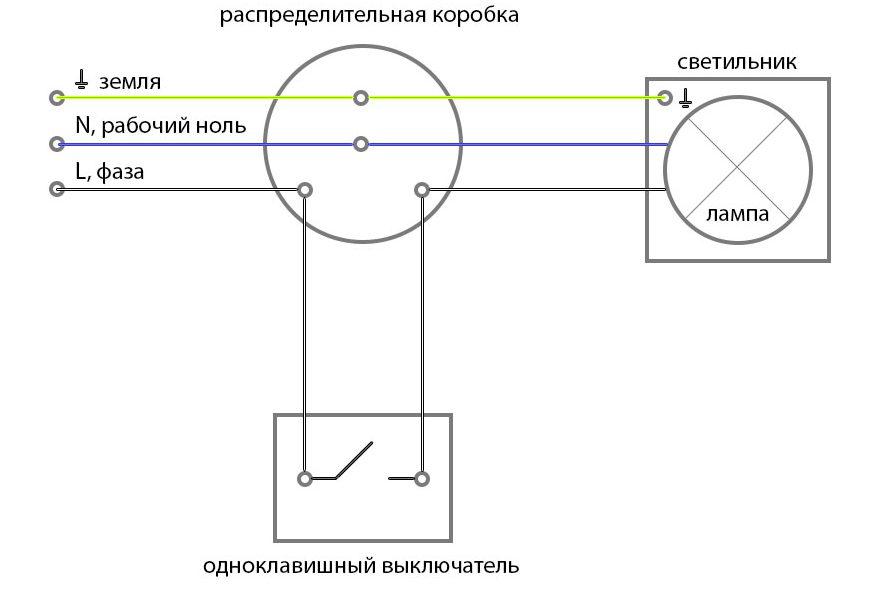 Уличный выключатель необходимо подсоединять через распределительную коробку
