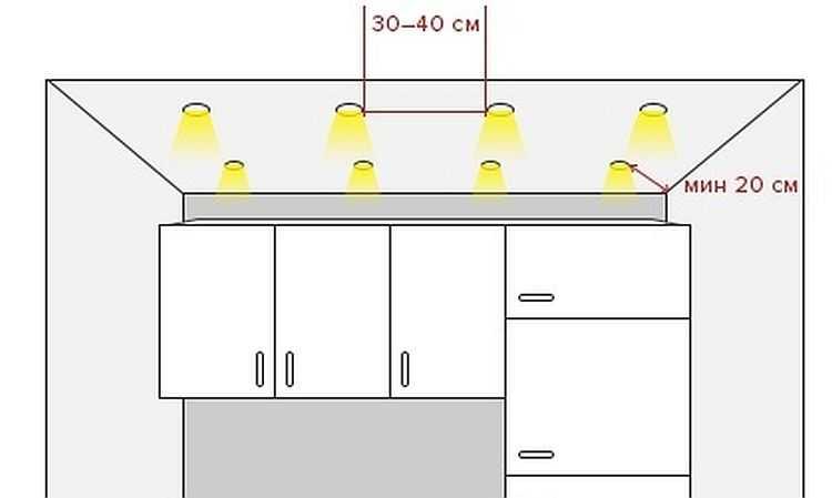 При размещении светильников на потолке необходимо выдерживать минимальные расстояния