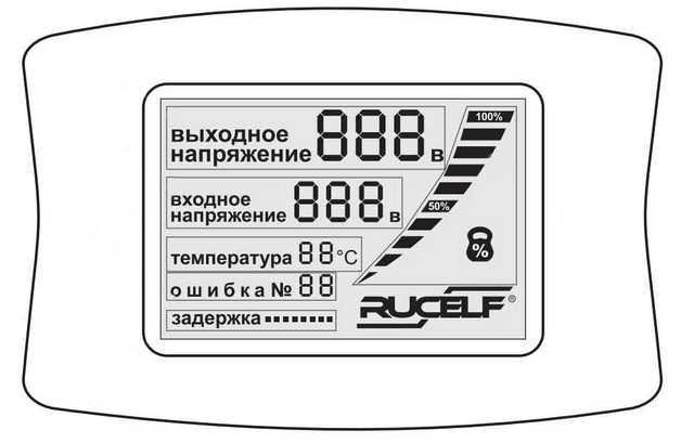 Удобный для пользователя, очень информативный интерфейс одного из современных стабилизаторов напряжения