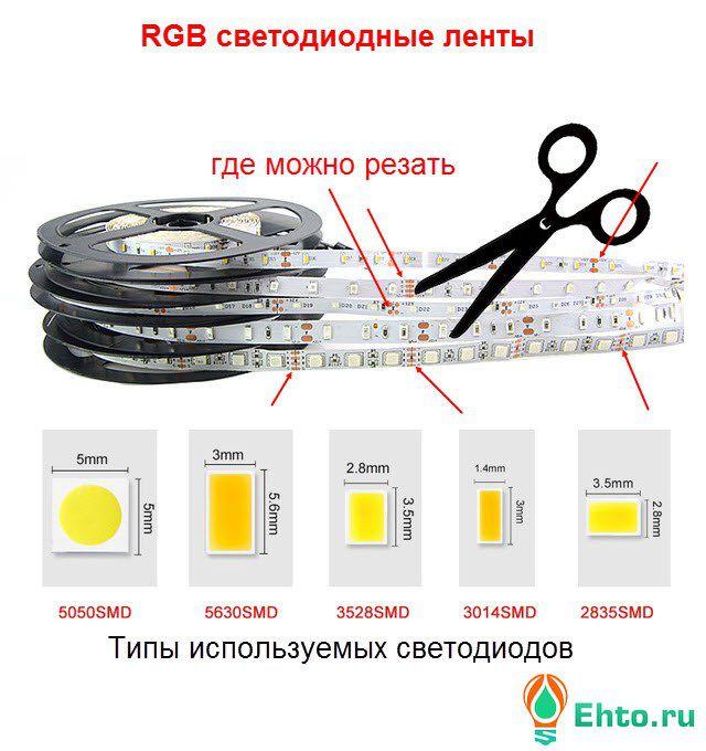 где резать светодиодную ленту
