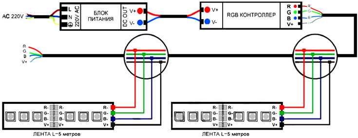 Подключение светодиодной ленты RGB через контроллер