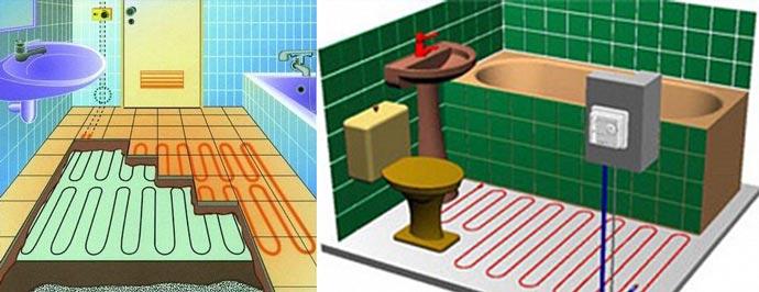Ванная и варианты теплого пола