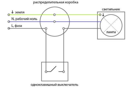 Схема подключения нуля, фазы и заземления к клавишному выключателю