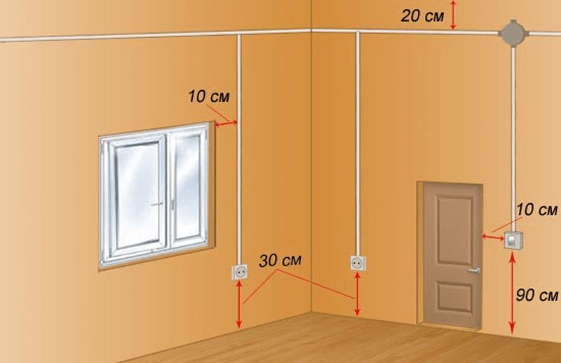 Основные расстояния от розеток до дверей и окон
