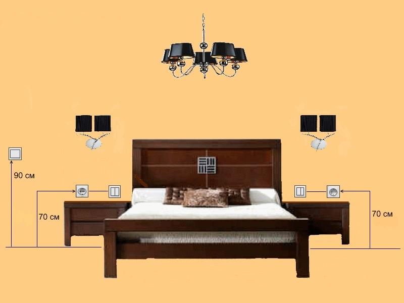 Рекомендации по расположению розеток и выключателей в спальне