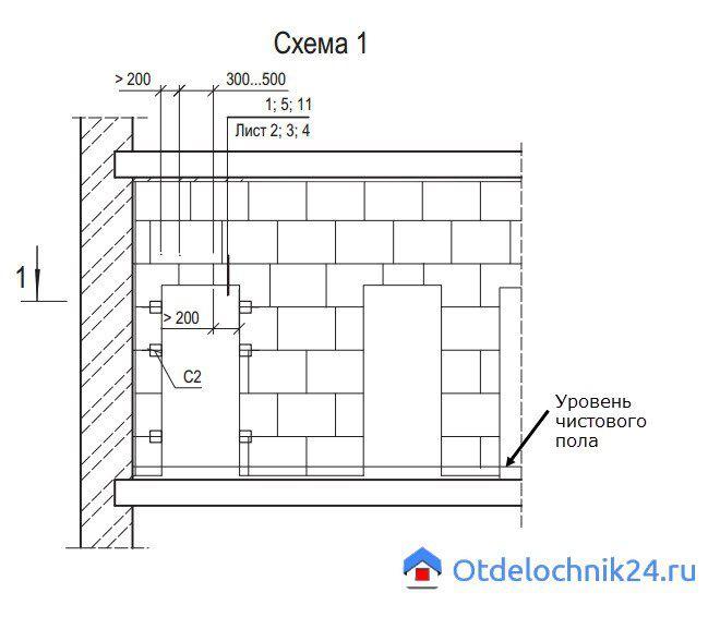 shema-peregorodki-pgp-1