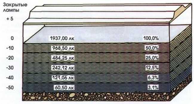 наклейка двухстороннего скотча на угловой профиль для светодиодной ленты