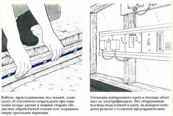 Нюансы прокладки электрической проводки в теплице