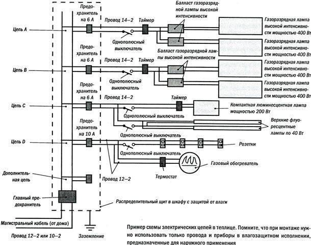 Пример схемы электрических цепей в теплице