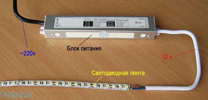 Как встроить профиль для светодиодной ленты в гипсокартон