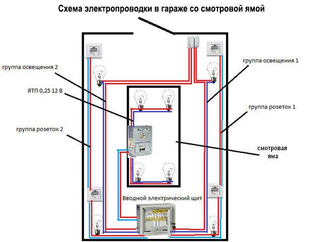 План строения со смотровой ямой