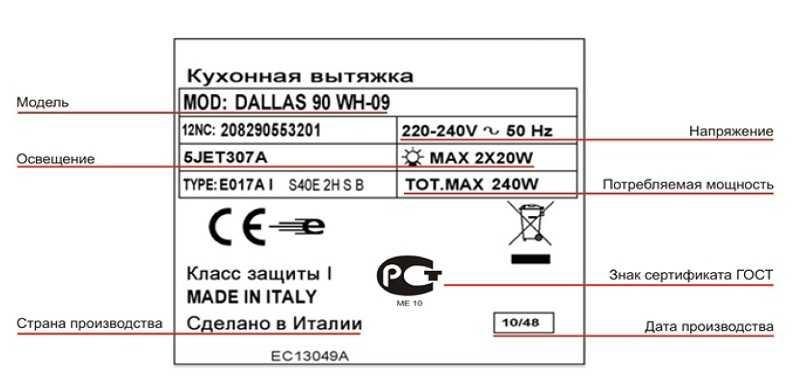 Пример шильдика с основной технической информацией. Нечто подобное есть на любой технике