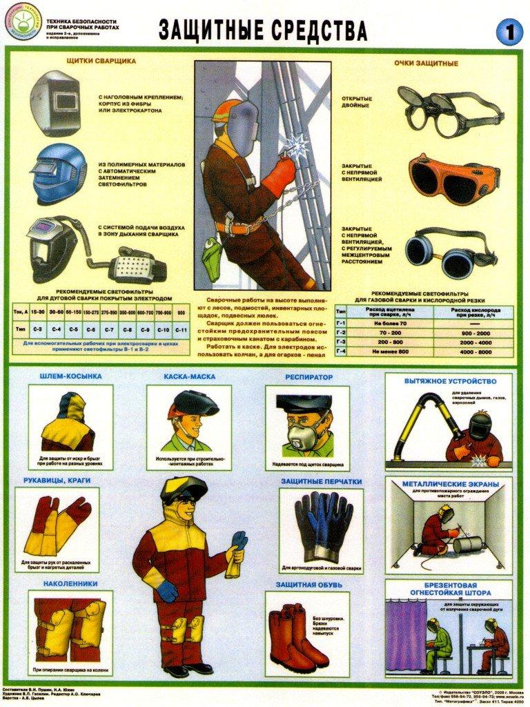 Стенд:Техника безопасности при сварке